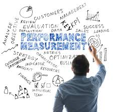 Measuring Software Systems' Performance